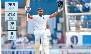 Rohit's, First, Double hundred, India, Strong, Position