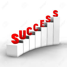 Here,Steps, success