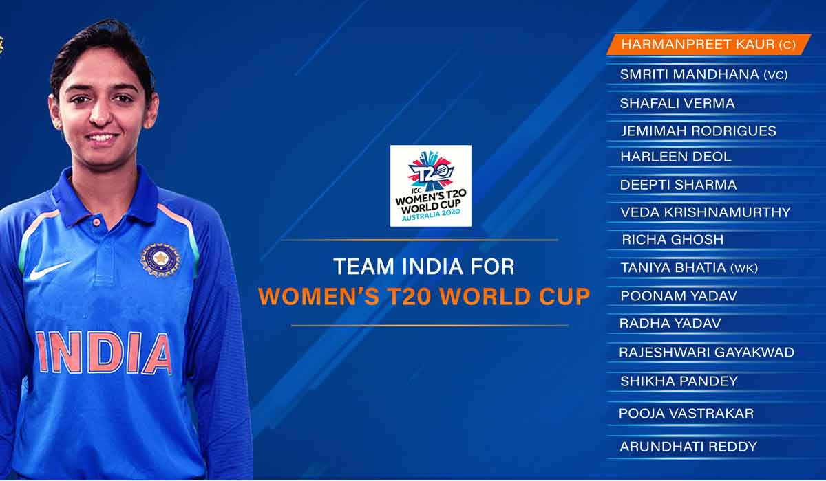 Women's T20 World Cup, Indian Team, Announced