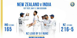 India Vs New Zealand, 1st Test, Match